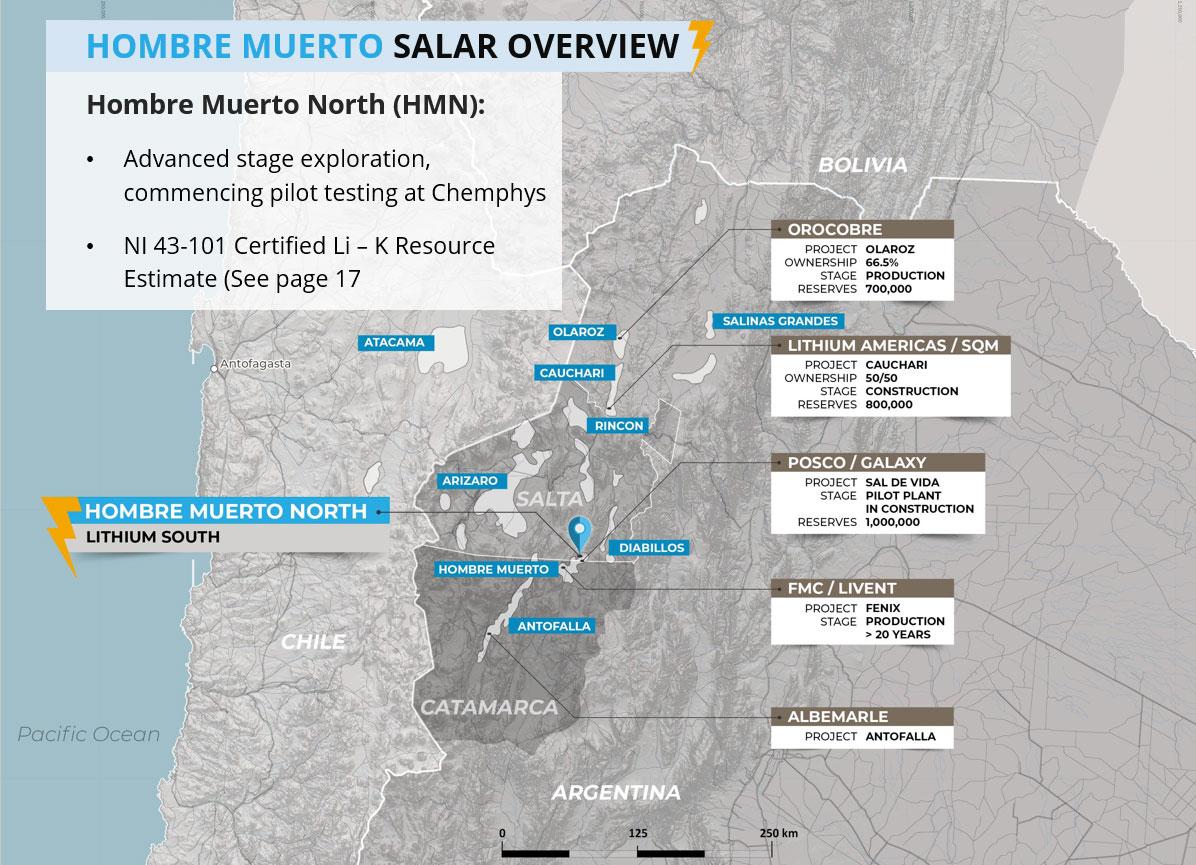 Hombre Muerto Salar Overview